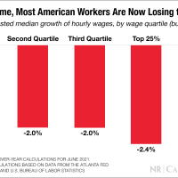 Most Americans Are Now Losing to Inflation